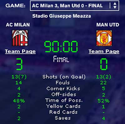 AC Milan vs. Man Utd.