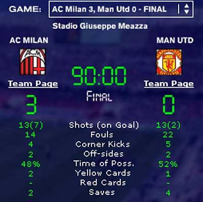 AC Milan vs. Man Utd.